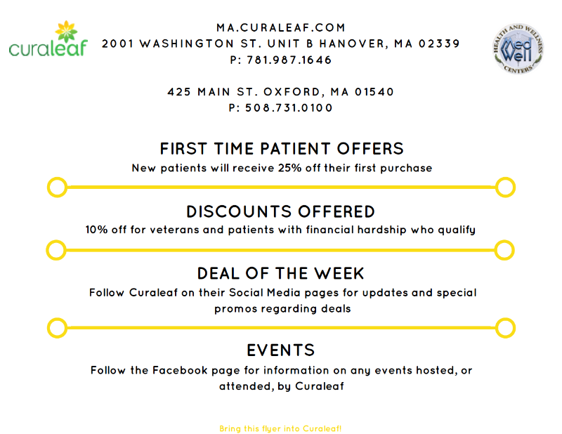 Curaleaf Massachusetts - MedWell Health and Wellness Centers